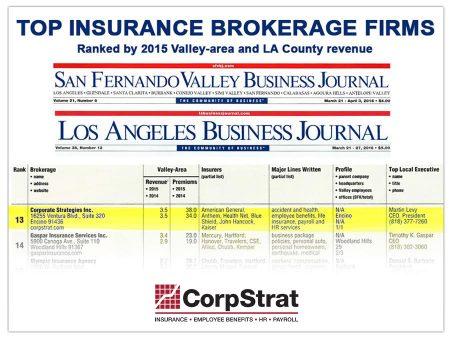 top-firms